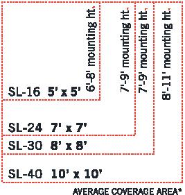 Infratech SL Heater Range